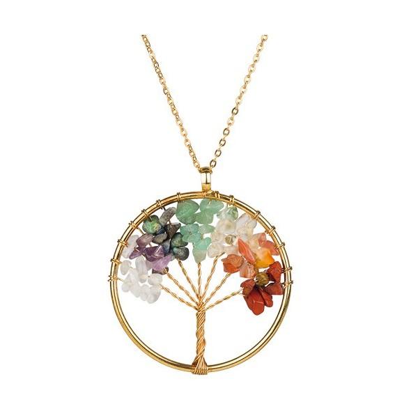 Le pendentif arbre de vie