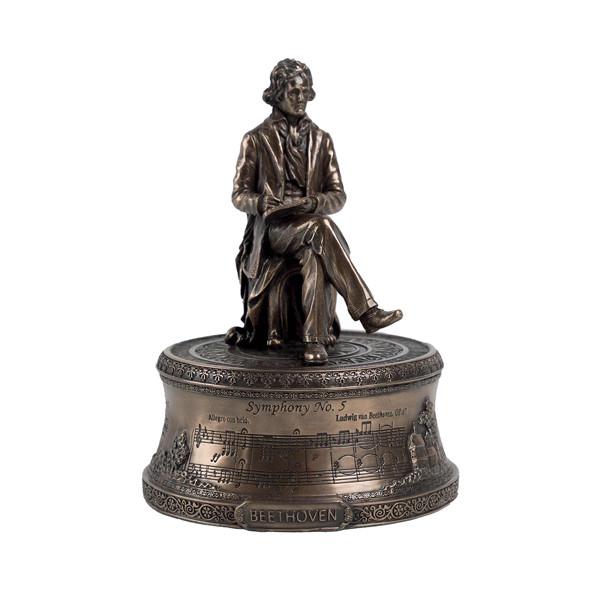 La boîte à musique Beethoven